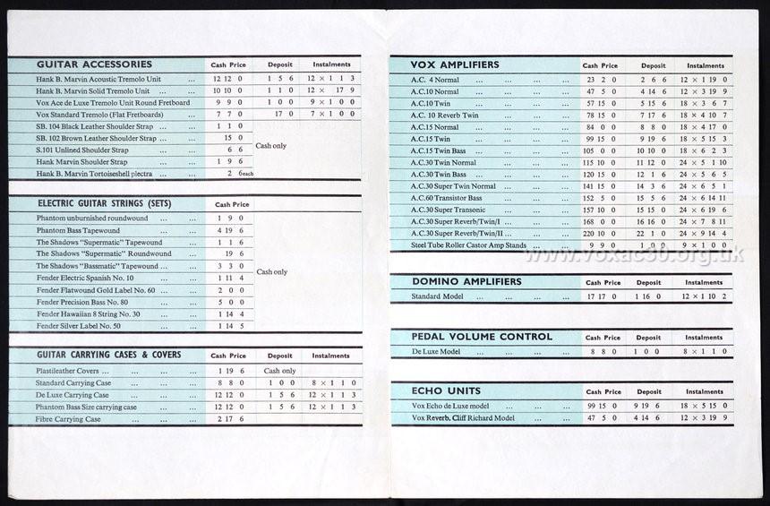 JMI pricelist for Musicland, 1963