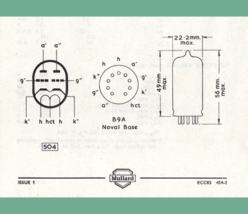 Vox AC30, the Mullard ECC83 double triode preamp valve