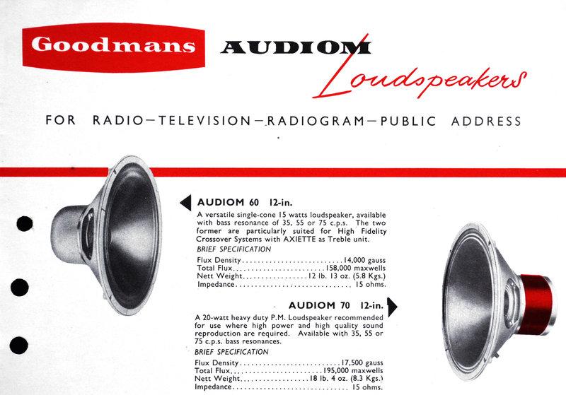 Goodmans Audiom 60, catalogue 1958